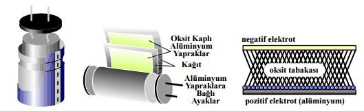 elektrolitik-kondasator