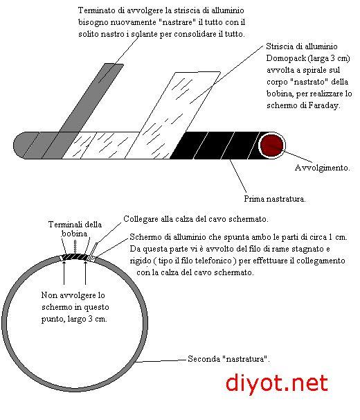 metal dedektör (7)