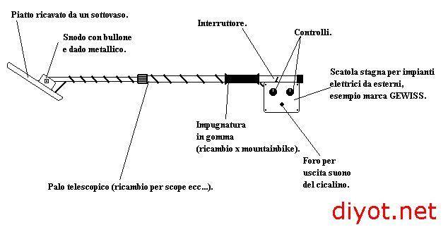 metal dedektör (8)