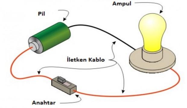 basit elektrik devresi ile ilgili görsel sonucu