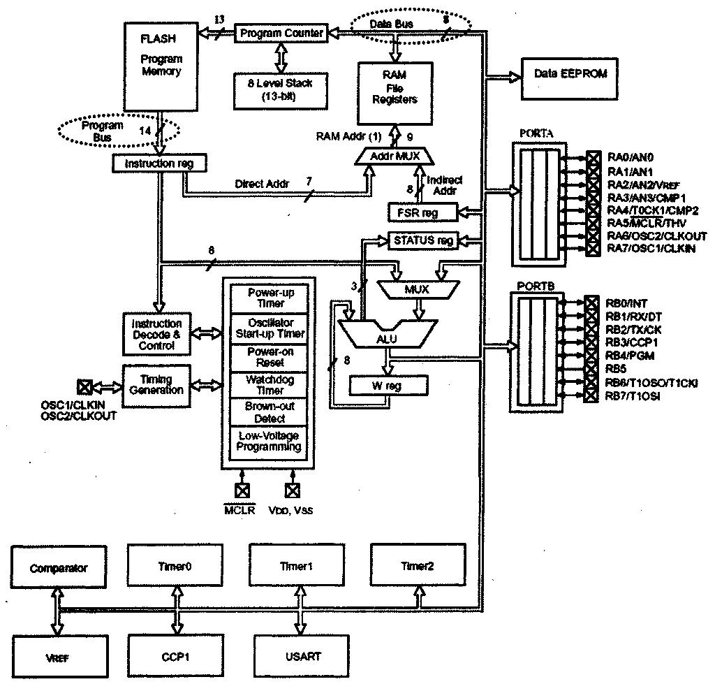 16f628_diagrami