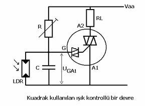 Kuadrak-1