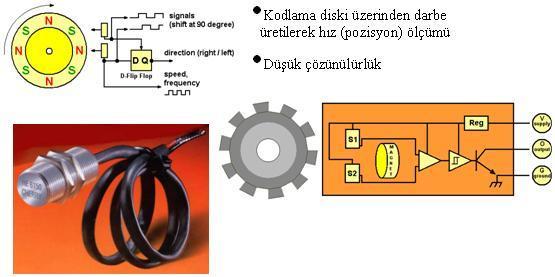 servo motor ve çeşitleri