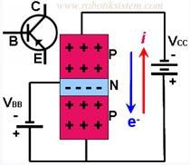 pnp_transistor