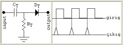 Multivibratör