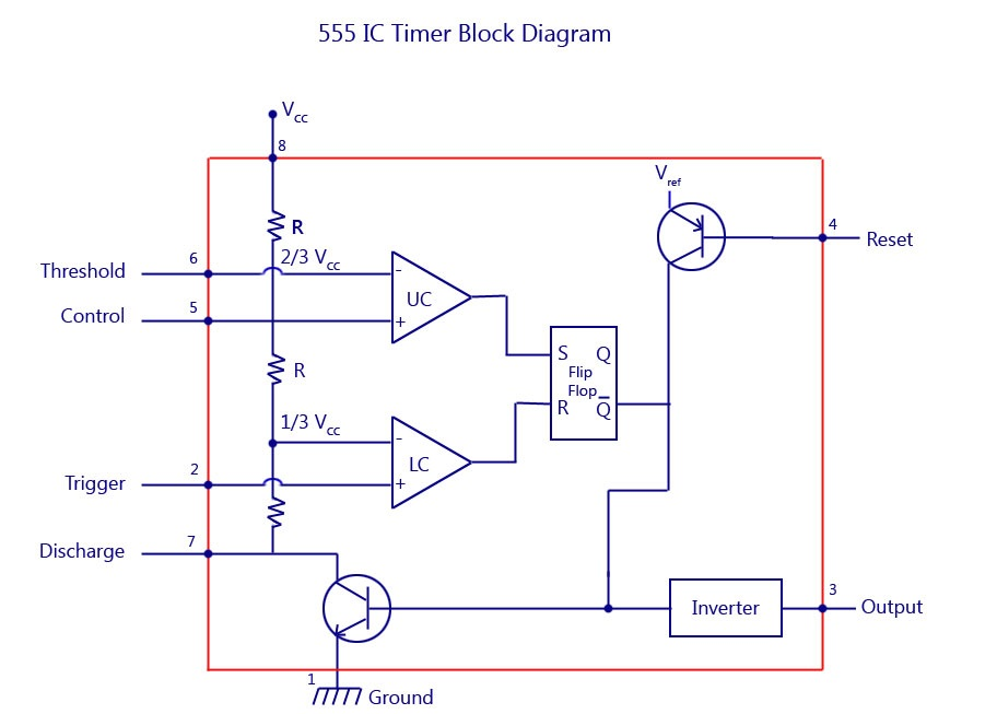 555-IC-Timer-Block-Diagram