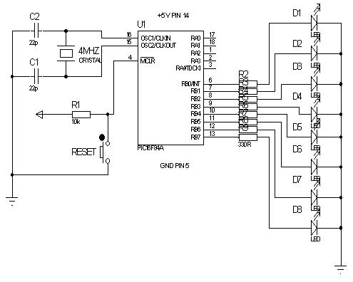 PIC - port b uçlarına bağlı ledlerin kontrolü