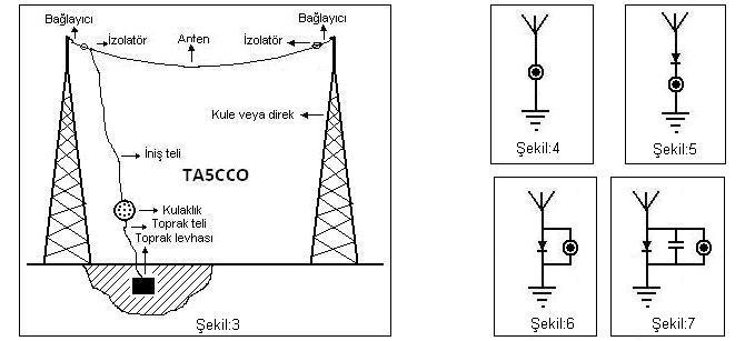 pilsiz-radyo-alicisi