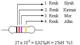 Bobin Renk Kodları