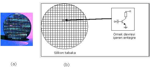 entegre-devrelerin-olusturulmasi-silikon-tabaka