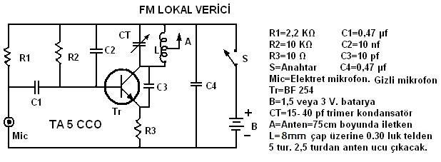 fm-lokal-verici1