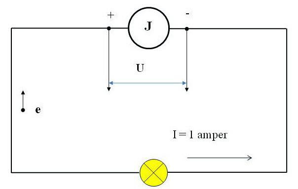 1 Amperlik elektrik akımı nedir