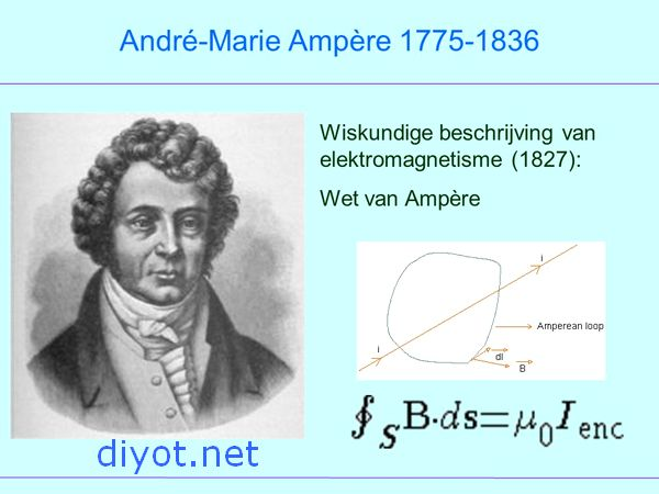 AMPERE Andre - Marie