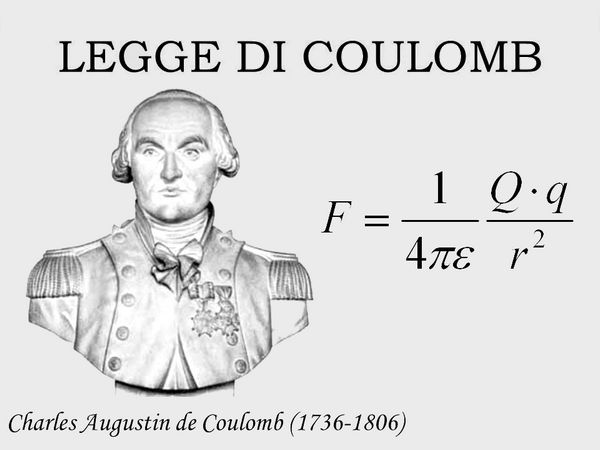 COULOMB Charles Augustin