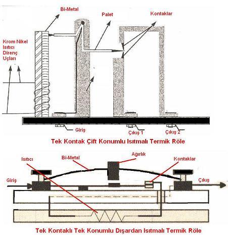 http://www.elektrikrehberiniz.com/role/role-nedir-1834/ ile ilgili görsel sonucu