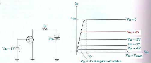 vgs-negatif-jfet-vds-pich-off