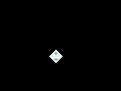 OP-AMP İşlemsel Yükselteçler