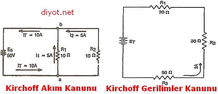 Kirchhoff Kanunu