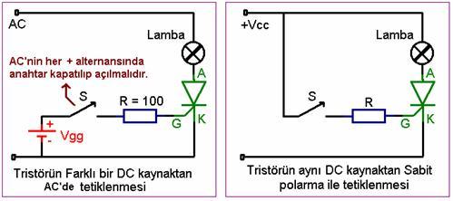 tristor 1