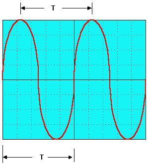 osiloskop-frekans-ölçümü