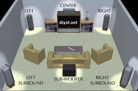 ses-sistemleri-1