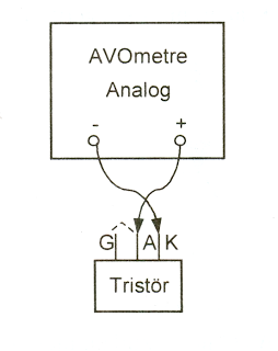 tristor01