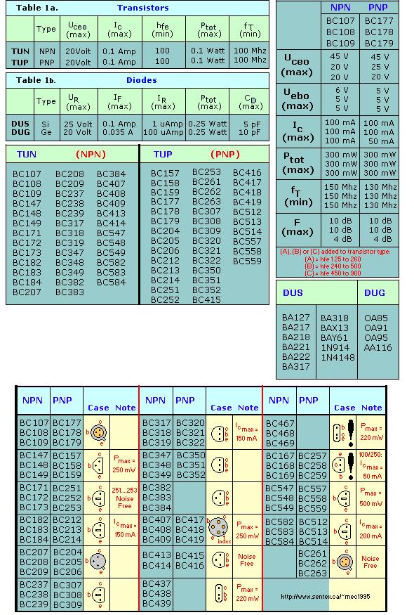 tup-tun-transistorler-dus-dug-diyotlar