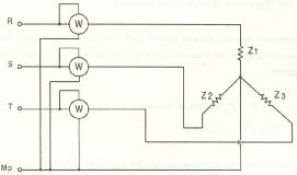 wattmetrelerin yapısı