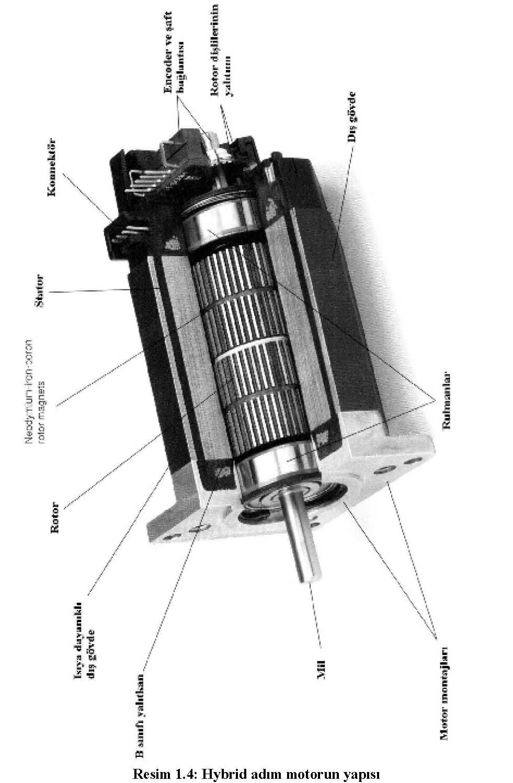 adım motorların çalışma prensibi ve çeşitleri