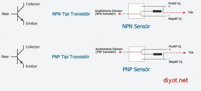 PNP-NPN
