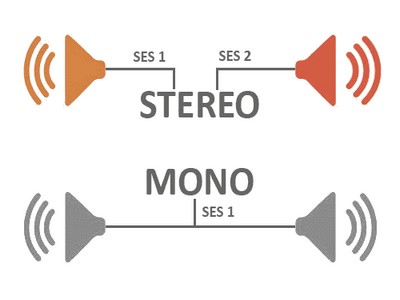 Mono ses nedir