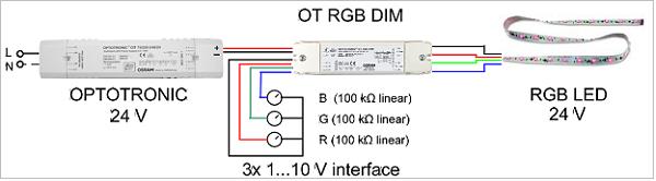 RGB LED