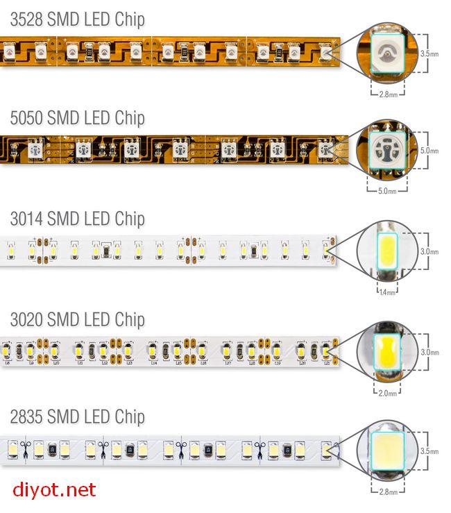 smd-led-5050-2835-3528-3014