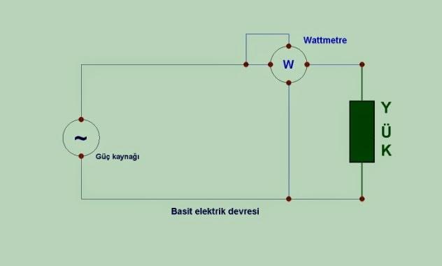 Wattmetre - diyot.net nedir ?