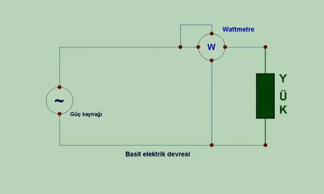 wattmetre ile güç ölçümü