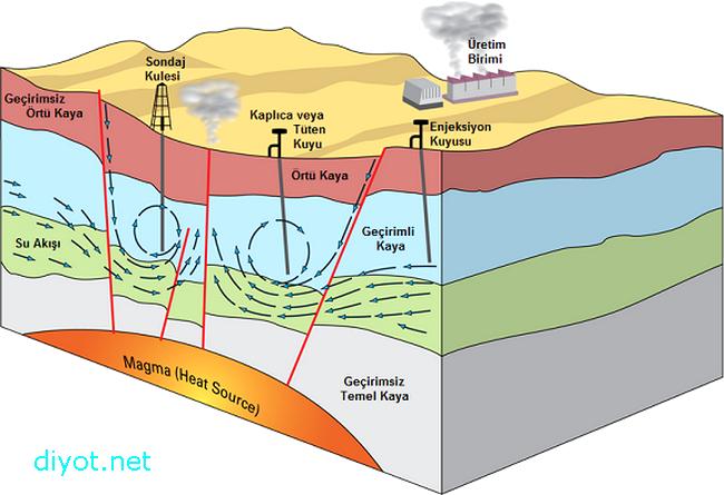 jeotermal_enerji