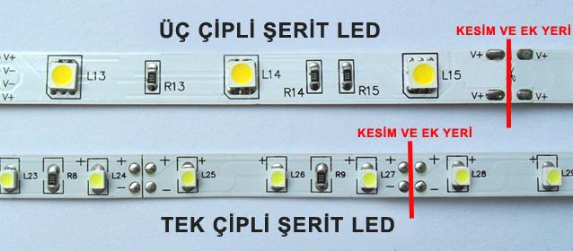 tek üç çipli Şerit LED