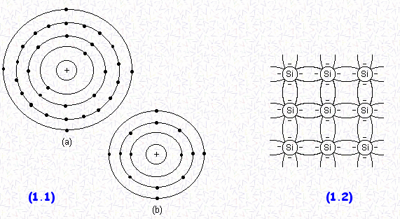 atomik-silisyum-kovalent-germanyum
