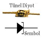 tunel-diod-ve-sembolu