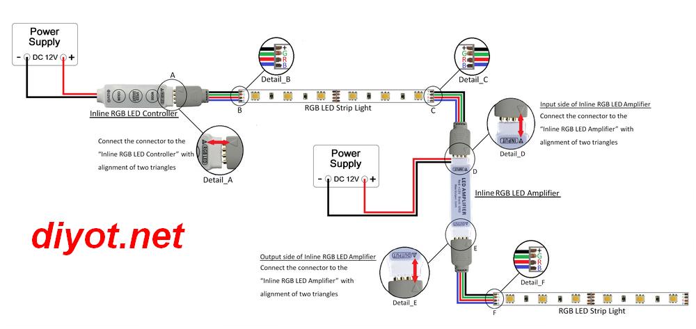 inline-rgb-amplifier-diagram