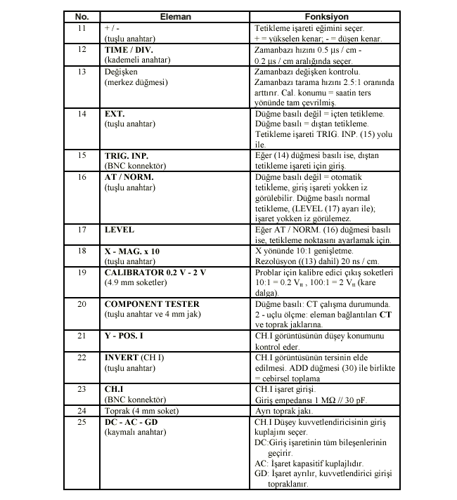 hameg-osiloskop-2