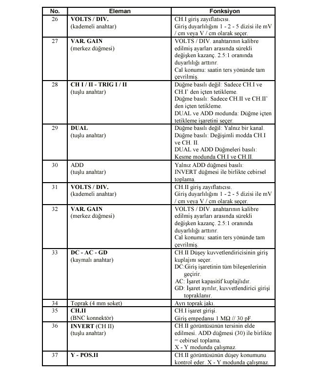 hameg-osiloskop-3