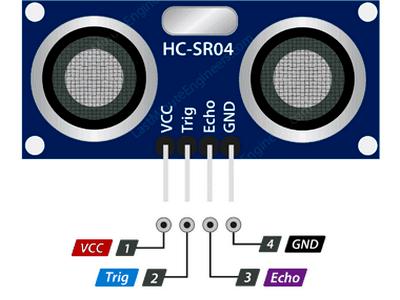 HC-SR04 Ultrasonik Mesafe Sensörü Pinleri