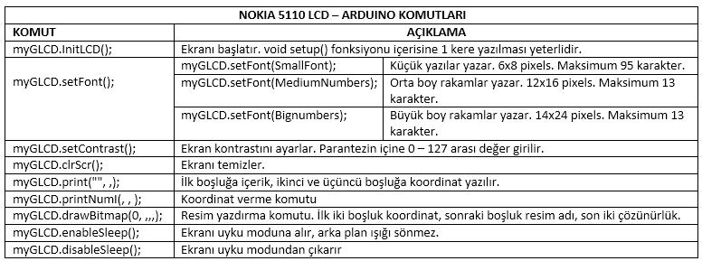 Nokia 5110 LCD Ekran