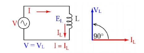 site:elektrikrehberiniz.com/bobin/bobin-nedir-2-13406/ ile ilgili görsel sonucu